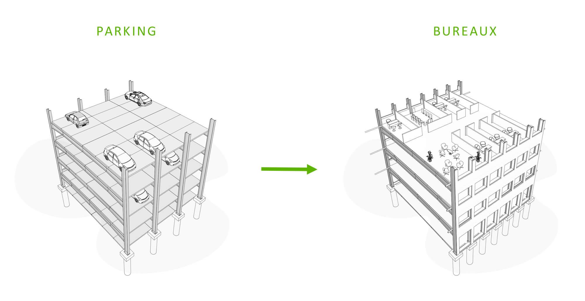 Le concept de parking réversible Astron est basé sur un système constructif innovant et flexible