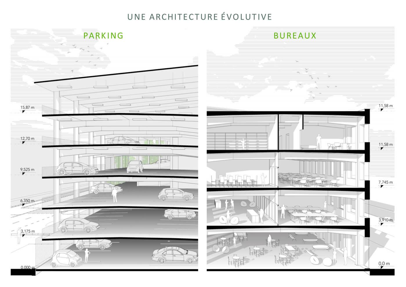 Le concept de parking réversible Astron est basé sur une architecture à ossature métallique évolutive